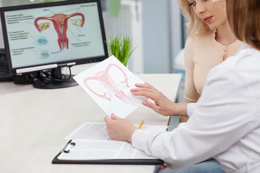 гинекологические операции - цены